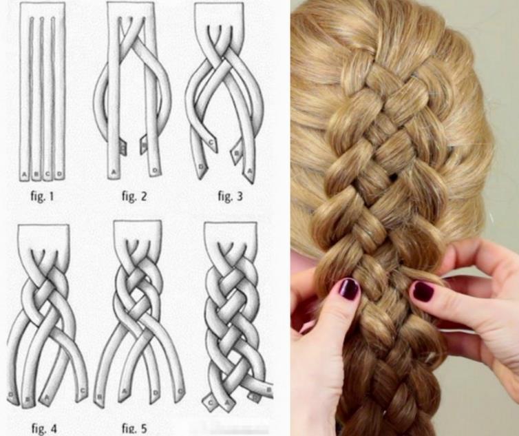 Обратное плетение кос - схема